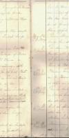 Skattelister 1886-89